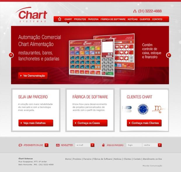 Chart - Website